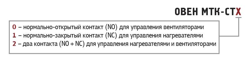 Модификации МТК-СТ