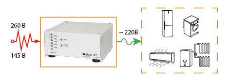 Стабилизаторы напряжения Teplocom ST, купить по низкой цене